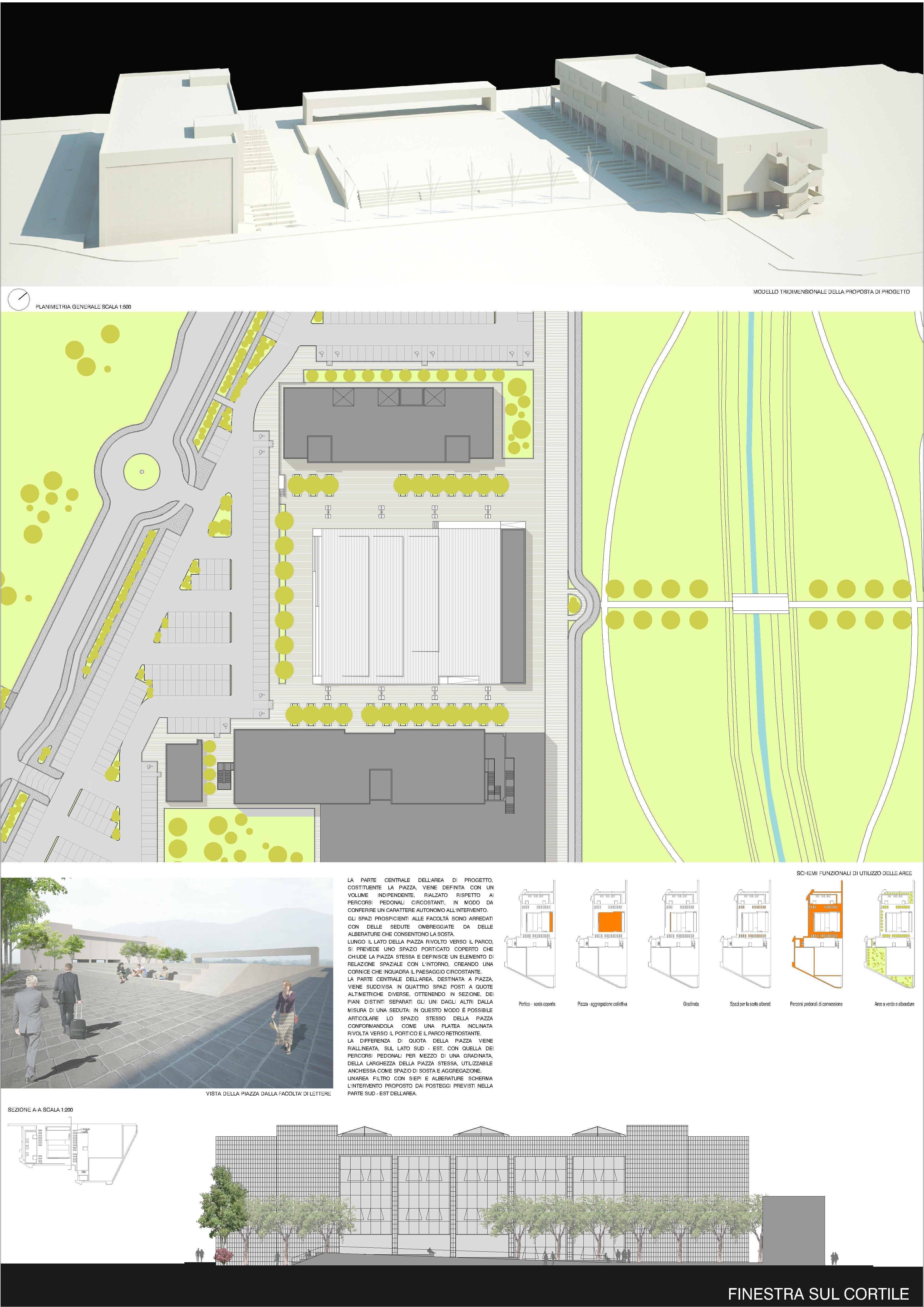 Finestra sul cortile elenco progetti progetti - Finestra sul cortile ...